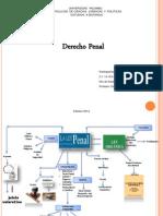 Mapa Mental_ Johanna Pérez