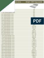 31803-duplex-plate.pdf