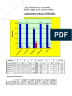 analisis 2002