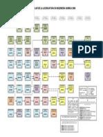 Mapa+CurricularIQ Plan 2009