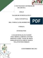 Mapa Conceptual Equipo Lorenzo Cruz Iima-8 u1