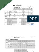 Jadual Waktu Amin Peribadi & Kelas 2014