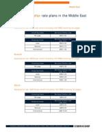 Onefax Rates