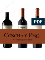 Concha y Toro Company Analysis