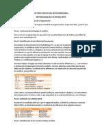 FACTORES CRÍTICOS DEL ÉXITO EMPRESARIAL
