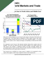 USDA FAS Grain World Markets and Trade
