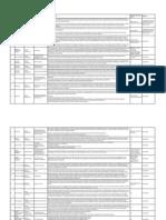 Internship Projects 2014