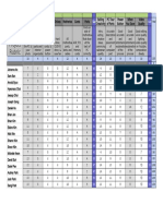 CA Summer PC Project Grading Rubric - MV Checkpoints