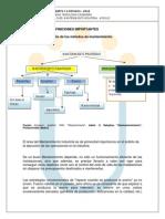 2 Modulo Mante 207101-2013 - Evolucion Del Mantenimiento Industrial 2