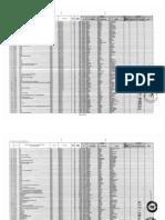 Base de Datos de IIEE 2014 Para Mantenimiento