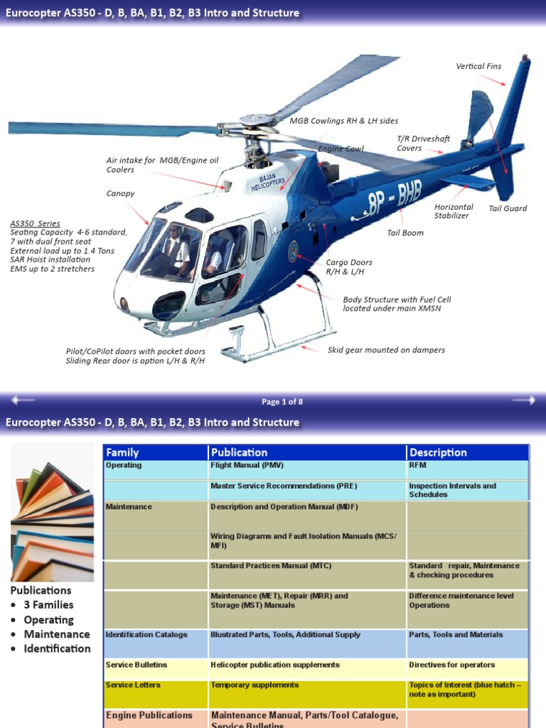 as350is helicopter rotor helicopter rh scribd com