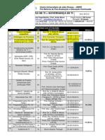 I MBA EM GESTÃO DE TI + GOVERNANÇA DE TI 2013.2