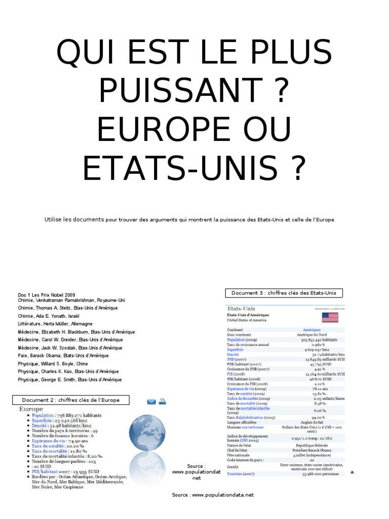 Puissance Euro Usa