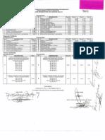 RANGOS MINIMOS CM0001.pdf