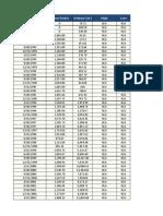 KSE100 Index Points Quaterly 1990-2012