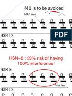 Why HSN 0 is to Be Avoided