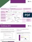 Handleiding Onenote 2013