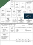 Bmat Physics Formula Sheet Inverse