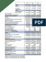 Dotations Aux Amortissements Pour 2010