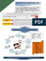 Evaluacion DCN 09
