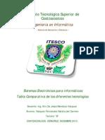 Tema3 Act1 TablaComparativa VazquezFernandezNataliaDelCarmen