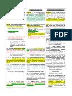 Quadro_Comparativo_Funções Essenciais da Justiça_CE