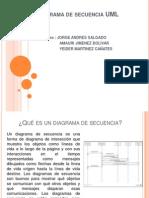 Diagrama de Secuencia UML