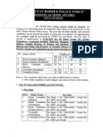 ITBPF - Recruitment Notification