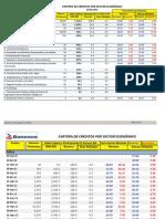Crédito Banesco por Sector Económico