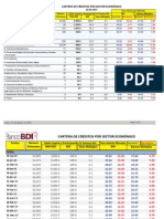 Crédito Banco BDI por Sector Económico