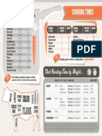 Kitchencheatsheets PDF Fridge