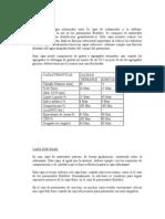 CAPAS SUELOS PAV. FLEX..doc