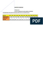 Salary Rates Fs n 2013