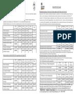 KOACON 2015 Tariff Till April 30th