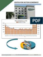 Créditos Intermediación Financiera