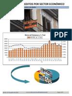 Crédito Actividades Inmobiliarias, Empresariales y de Alquiler