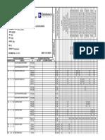 Ea-i0-002 Safety Chart 0