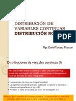 Distrib Normal PDF