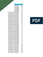 Formato Programado No Realizado