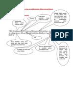 Referece Page e Harvard Format