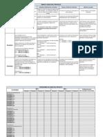 Formatos Anexo 6 y criterios admisibilidad-evaluación
