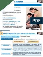 Unidad_1_La relacion laboral.pps