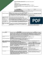 Indrumar de Completare - Fisa Postului(PDF)