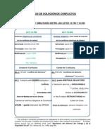 Okdiferencias y Similitudes Entre Las Leyes 14786 y 16936 Grupo