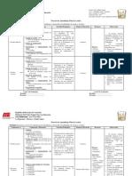 Planificación Del II Lapso_Lengua y Literatura_1º U_L. B. José Félix Ribas