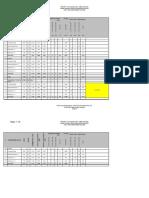 Design Data- Equipment Selection