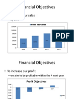 Financial Objectives.pptx
