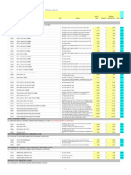 Hilti OK_SW818 Price Revised 3-6-2013