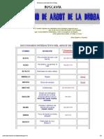 Diccionario de Argot de La Droga