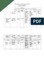 Pelan Taktikal Panitia Perdagangan 2014-2018